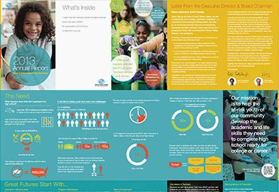 Annual report design, with custom infographics and a map fold layout